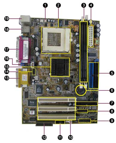 Motherboard  ponents on laptop computer parts diagram