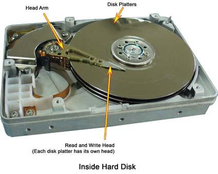 hard disk platters